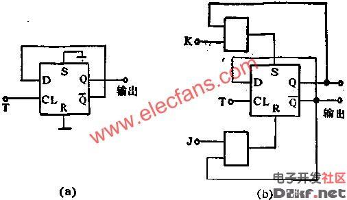 二分频电路cmos电路图