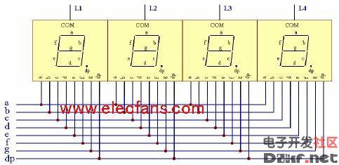 首页 技术资料 技术资讯 4位动态显示数码显示电路   4位数码管显示